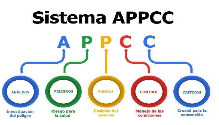 Control de plagas y APPCC. Guía Completa 2020